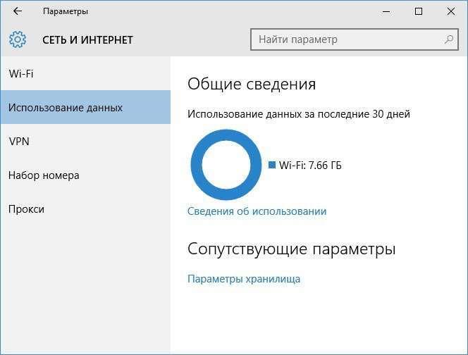 Windows 10 надмірно витрачає інтернет трафік