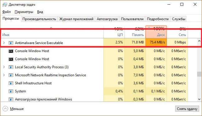 Antimalware Service Executable що це за процес?