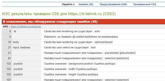 Як перевірити CSS на помилки онлайн
