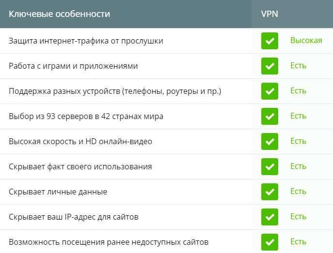 HideMe – вільний інтернет без обмежень
