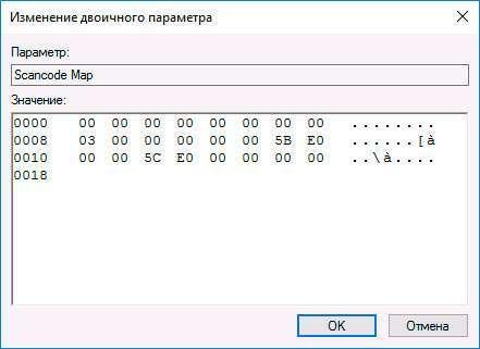 3 способи відключення клавіші Windows (Win)